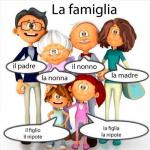 miembros-familia-en-italiano