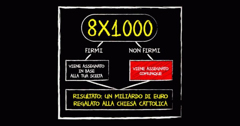 8-per-mille-4-822487