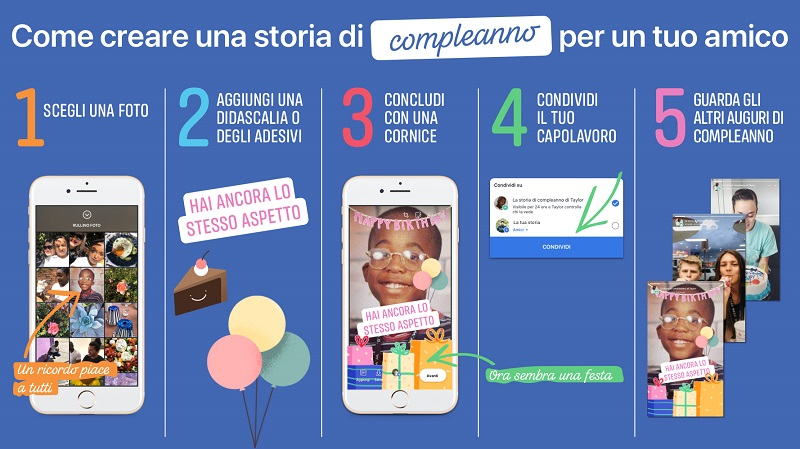 auguri-buon-compleanno-facebook-stories