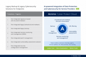 Acronis-Cyber-Protect-Cloud_Battlecard