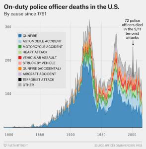 bialik-flowers-king-police-deaths-1