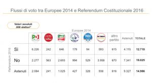 flussivoto-referendum