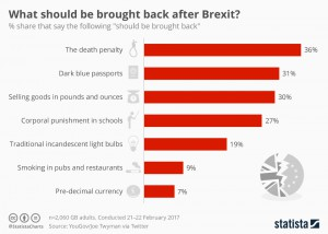 Brexit_8767_what_should_be_brought_back_after_brexit_n