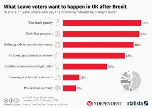 brexit_8747_what_leave_voters_want_to_happen_in_uk_after_brexit_n