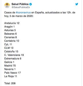 Le Comunità spagnole più colpite: il Governo spagnolo non h ordinato la chiusura di scuole e università a differenza dell'Italia.