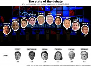 candidati_gop_luglio_2015