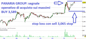 segnali operativi e stock picking