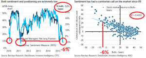 analisti finanziari