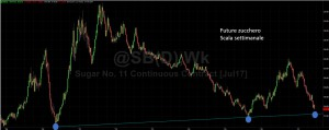 commodities trading 3