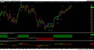 mercato azionario festa finita ?