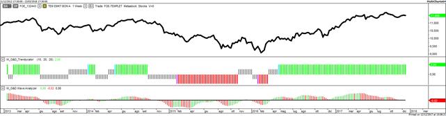 2 Templeton Emerging Markets Bond A EUR Hdg LU0768355603 Fondo obbligazionario paesi emergenti