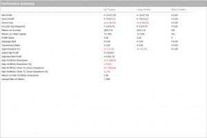 Portafoglio fondi con trading system