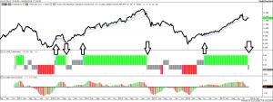 Trading system nei fondi comuni