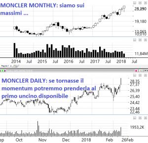 2018 02 16 azioni moncler