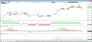 Lyxor FTSE Italia Mid Cap PIR (DR) UCITS ETF - Acc FR0011758085
