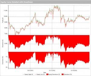 JPMorgan-buy&hold