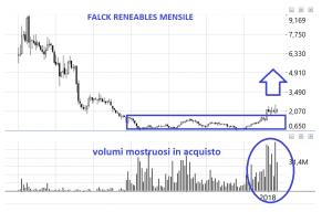 2018 06 20 azioni falck renewables