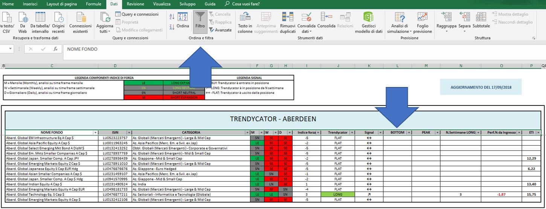 024ed20f41 Bo Migliori Fondi Comuni Di Investimento - Querciacb