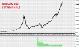 2018 10 27 NASDAQ