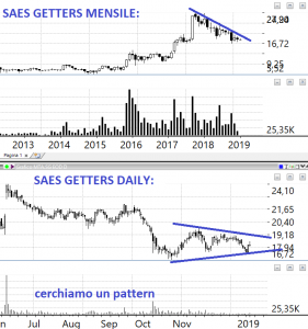 2019 01 02 saes getters