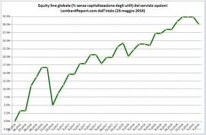 201903 equity line percent